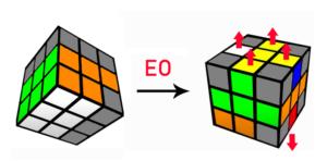 Hướng dẫn giải Rubik 3x3 bằng Mehta Method